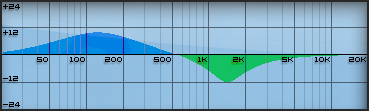 Audio spectrum manipulation