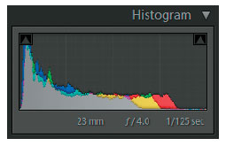 Digital image spectrum