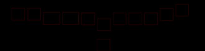 NastyDLA - technical architecture